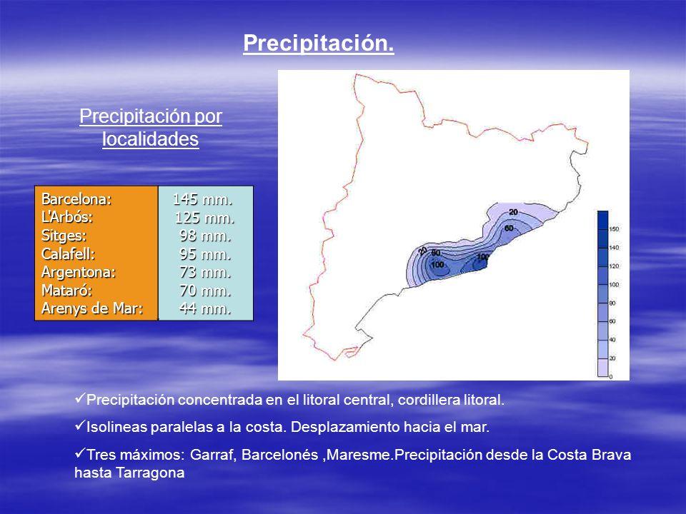 Barcelona:L'Arbós:Sitges:Calafell:Argentona:Mataró: Arenys de Mar: 145 mm. 145 mm. 125 mm. 125 mm. 98 mm. 98 mm. 95 mm. 95 mm. 73 mm. 73 mm. 70 mm. 70