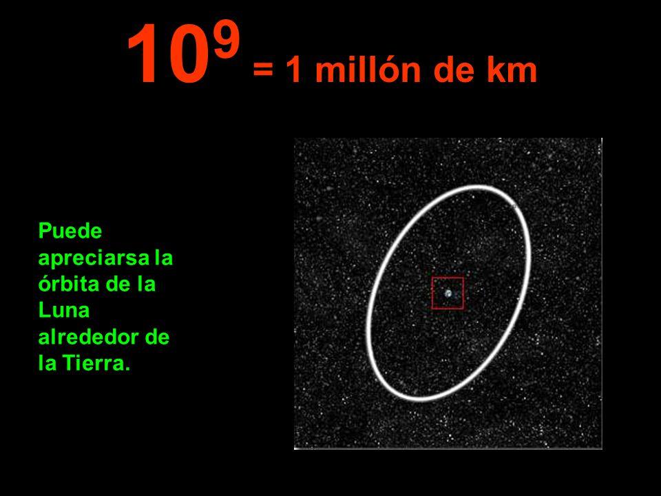Puede apreciarsa la órbita de la Luna alrededor de la Tierra. 10 9 = 1 millón de km