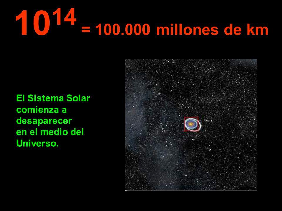 10 14 = 100.000 millones de km El Sistema Solar comienza a desaparecer en el medio del Universo.
