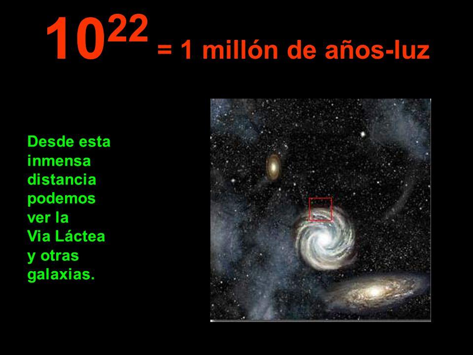 Desde esta inmensa distancia podemos ver la Via Láctea y otras galaxias. 10 22 = 1 millón de años-luz