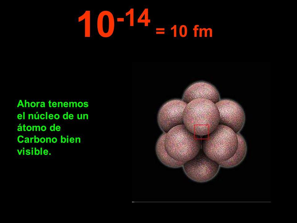 Ahora tenemos el núcleo de un átomo de Carbono bien visible. 10 -14 = 10 fm