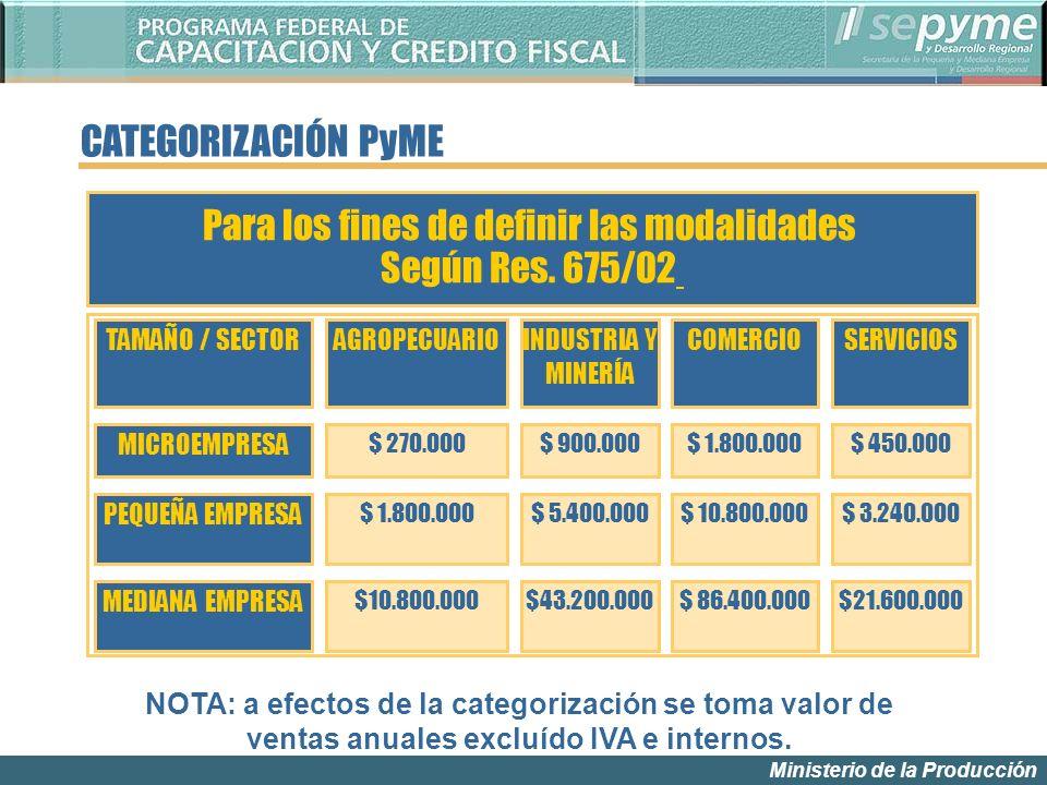 Ministerio de la Producción Para los fines de definir las modalidades Según Res. 675/02 $ 270.000$ 900.000$ 1.800.000$ 450.000 $ 1.800.000$ 5.400.000$