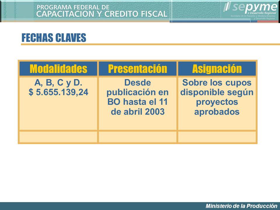 Ministerio de la Producción ModalidadesPresentaciónAsignación A, B, C y D. $ 5.655.139,24 Desde publicación en BO hasta el 11 de abril 2003 Sobre los