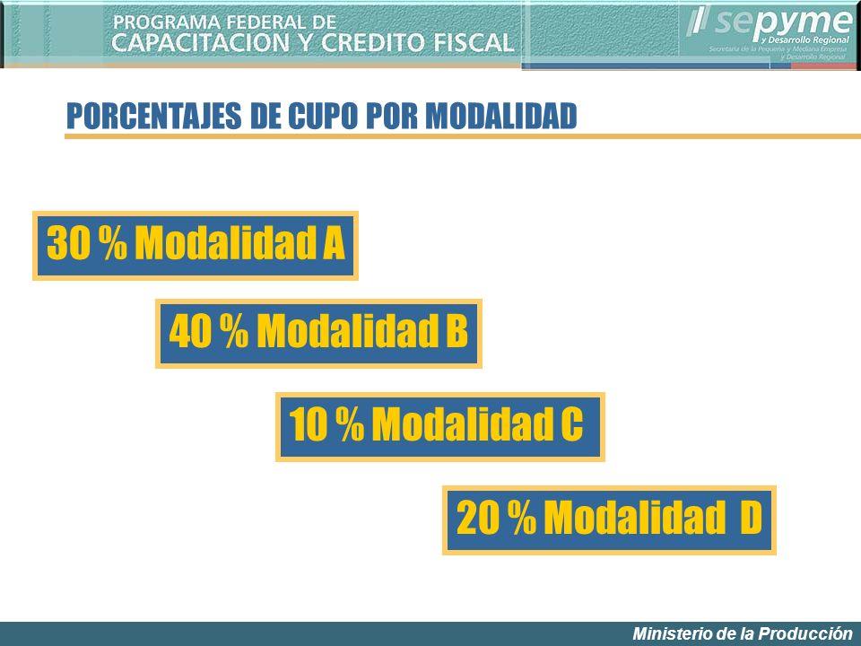 Ministerio de la Producción 30 % Modalidad A 40 % Modalidad B 20 % Modalidad D PORCENTAJES DE CUPO POR MODALIDAD 10 % Modalidad C