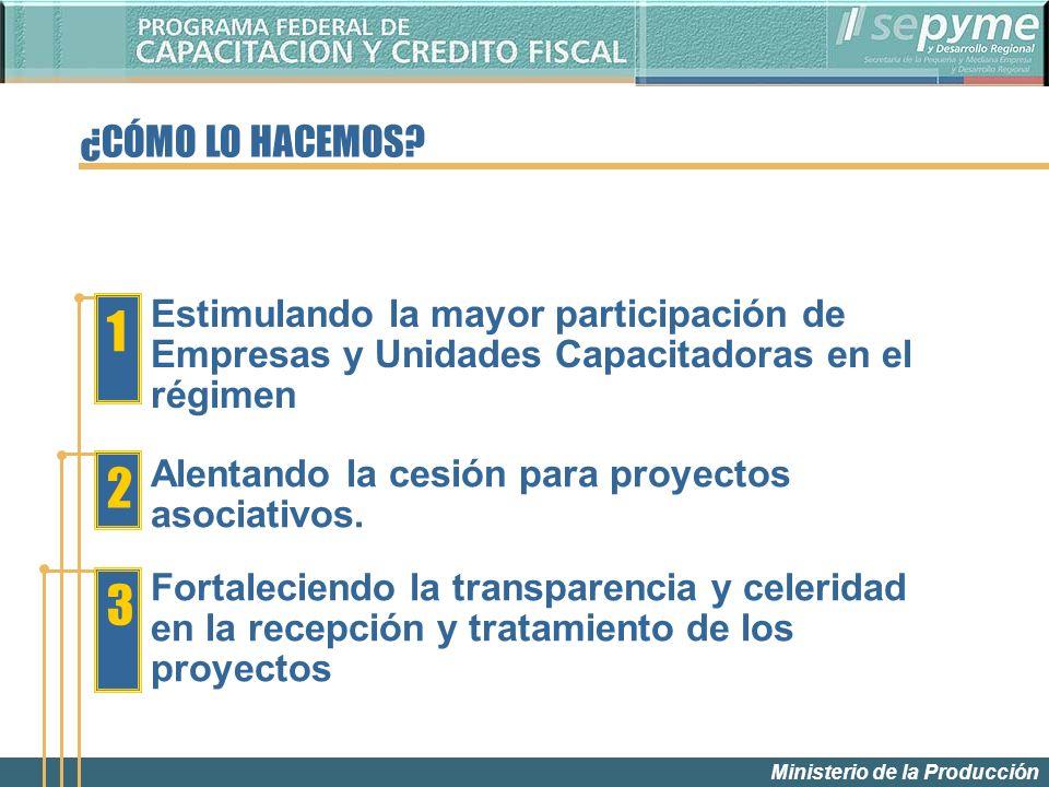 Ministerio de la Producción Estimulando la mayor participación de Empresas y Unidades Capacitadoras en el régimen 1 2 3 Alentando la cesión para proyectos asociativos.