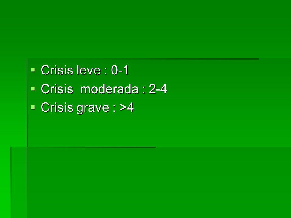 Crisis leve : 0-1 Crisis leve : 0-1 Crisis moderada : 2-4 Crisis moderada : 2-4 Crisis grave : >4 Crisis grave : >4