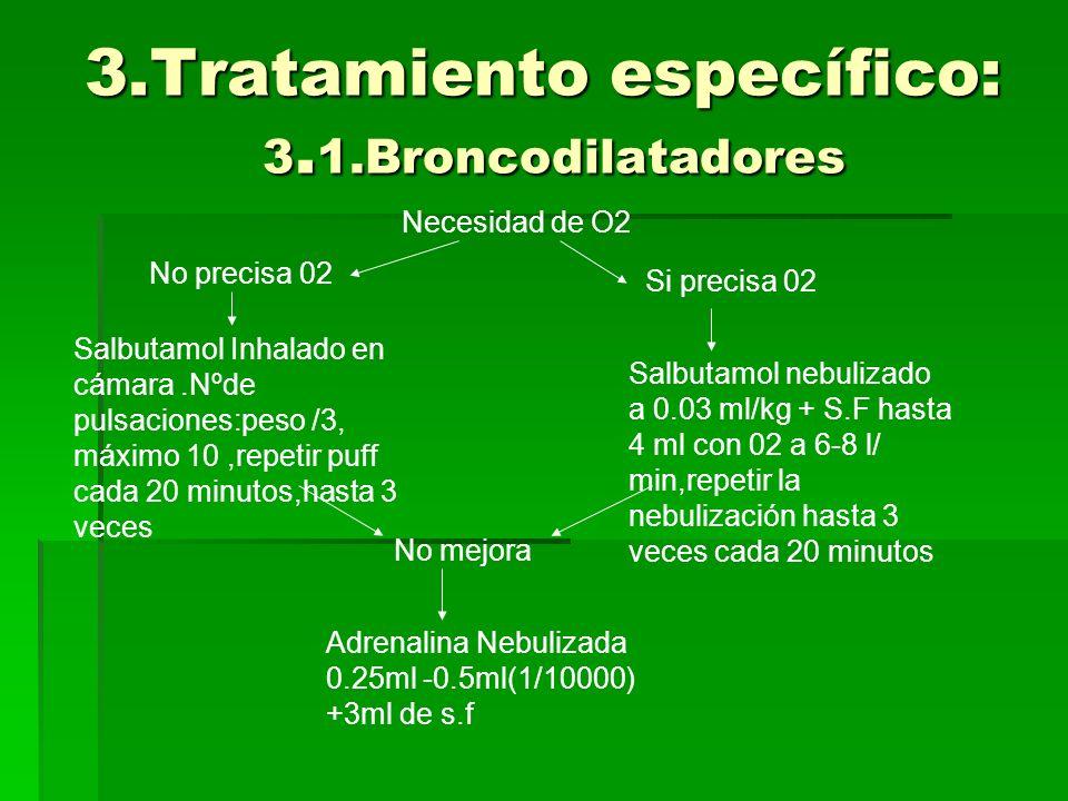 3.Tratamiento específico: 3.