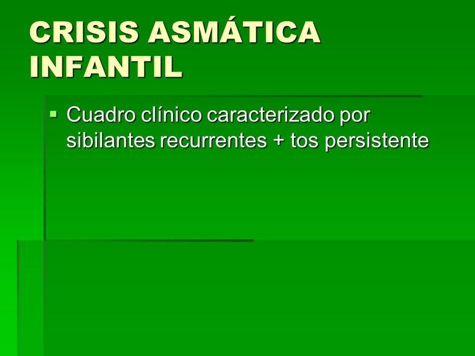 CRISIS ASMÁTICA INFANTIL Cuadro clínico caracterizado por sibilantes recurrentes + tos persistente Cuadro clínico caracterizado por sibilantes recurrentes + tos persistente