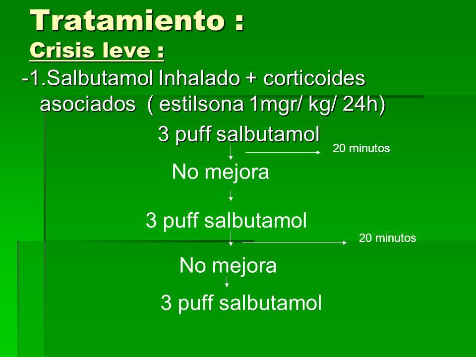 Tratamiento : Crisis leve : -1.Salbutamol Inhalado + corticoides asociados ( estilsona 1mgr/ kg/ 24h) 3 puff salbutamol No mejora 3 puff salbutamol No mejora 3 puff salbutamol 20 minutos