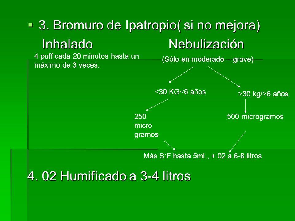 3.Bromuro de Ipatropio( si no mejora) 3.