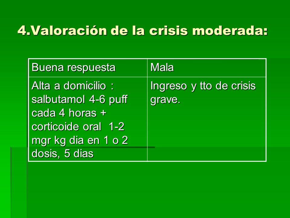 4.Valoración de la crisis moderada: Buena respuesta Mala Alta a domicilio : salbutamol 4-6 puff cada 4 horas + corticoide oral 1-2 mgr kg dia en 1 o 2 dosis, 5 dias Ingreso y tto de crisis grave.