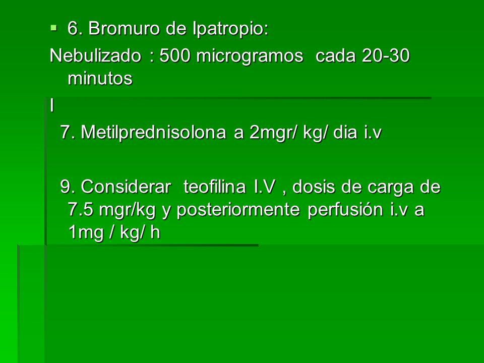 6.Bromuro de Ipatropio: 6.