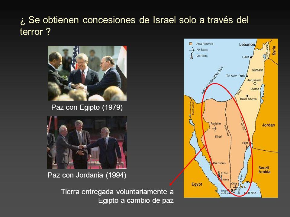 ¿ Se obtienen concesiones de Israel solo a través del terror .