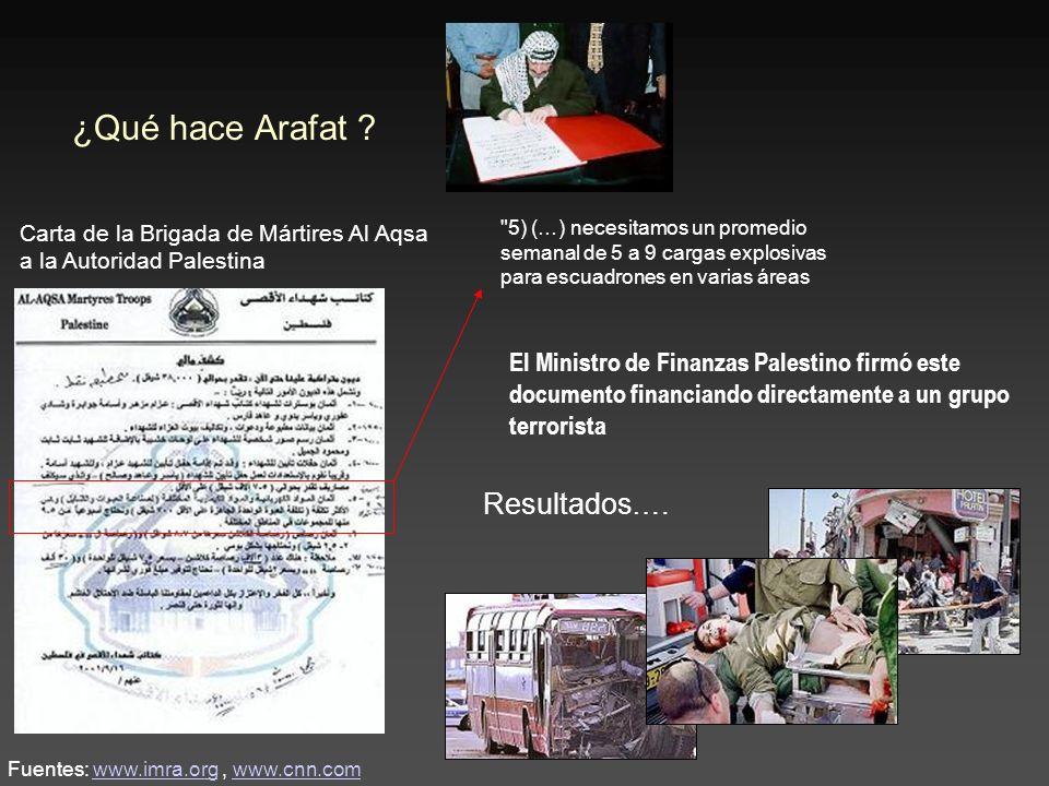Fuentes: www.imra.org, www.cnn.comwww.imra.orgwww.cnn.com ¿Qué hace Arafat .