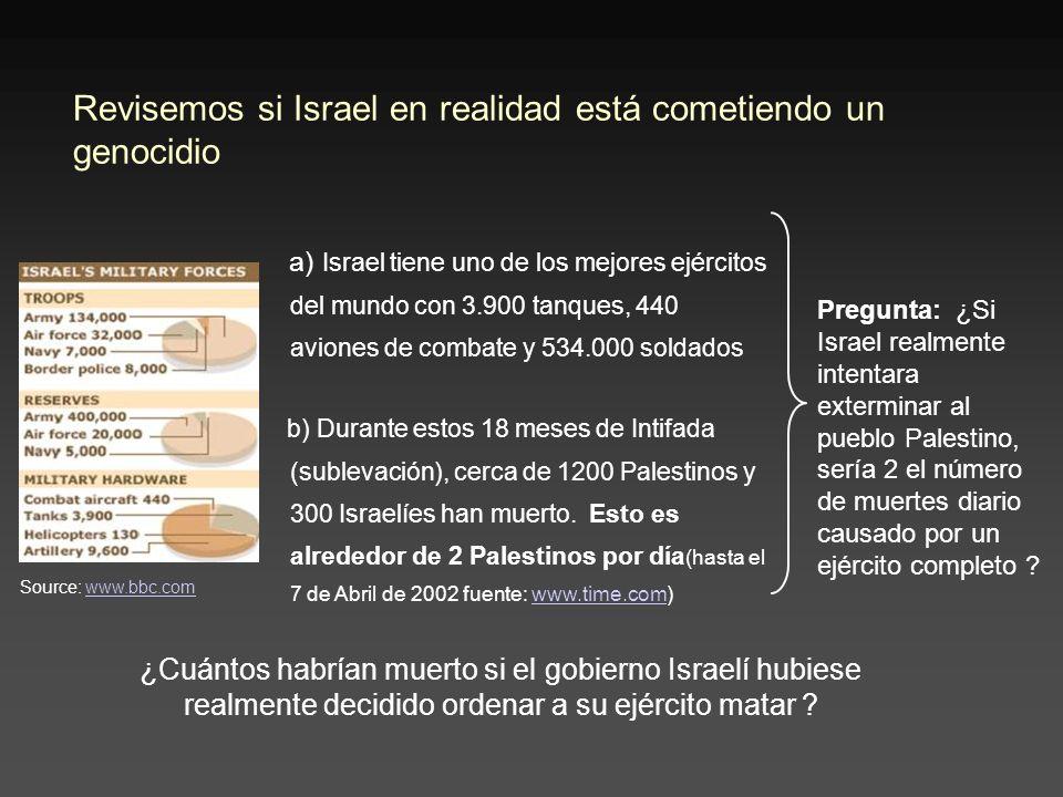 Comparemos algunos eventos históricos con la Intifada actual Número de Muertos Intifada 1.200 Nota: las áreas de los cuadrados son proporcionales al número de muertos en cada evento (hasta April/07/2002 source:www.time.com)www.time.com Holocausto 6.000.000