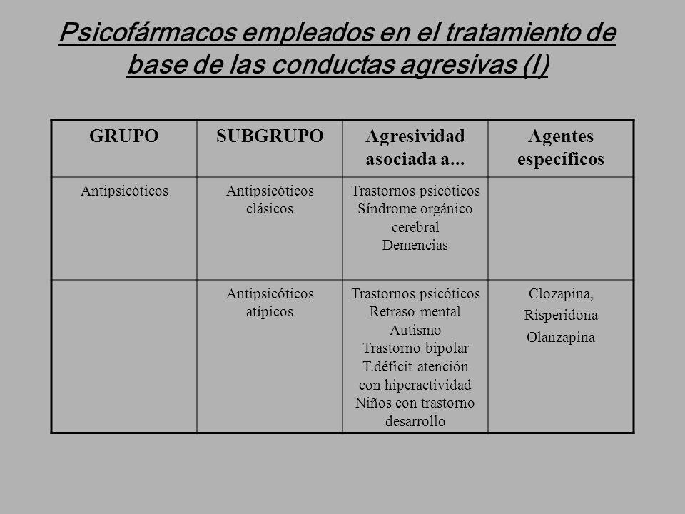 Psicofármacos empleados en el tratamiento de base de las conductas agresivas (I) GRUPOSUBGRUPOAgresividad asociada a... Agentes específicos Antipsicót