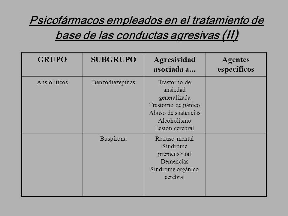 Psicofármacos empleados en el tratamiento de base de las conductas agresivas (II) GRUPOSUBGRUPOAgresividad asociada a... Agentes específicos Ansiolíti