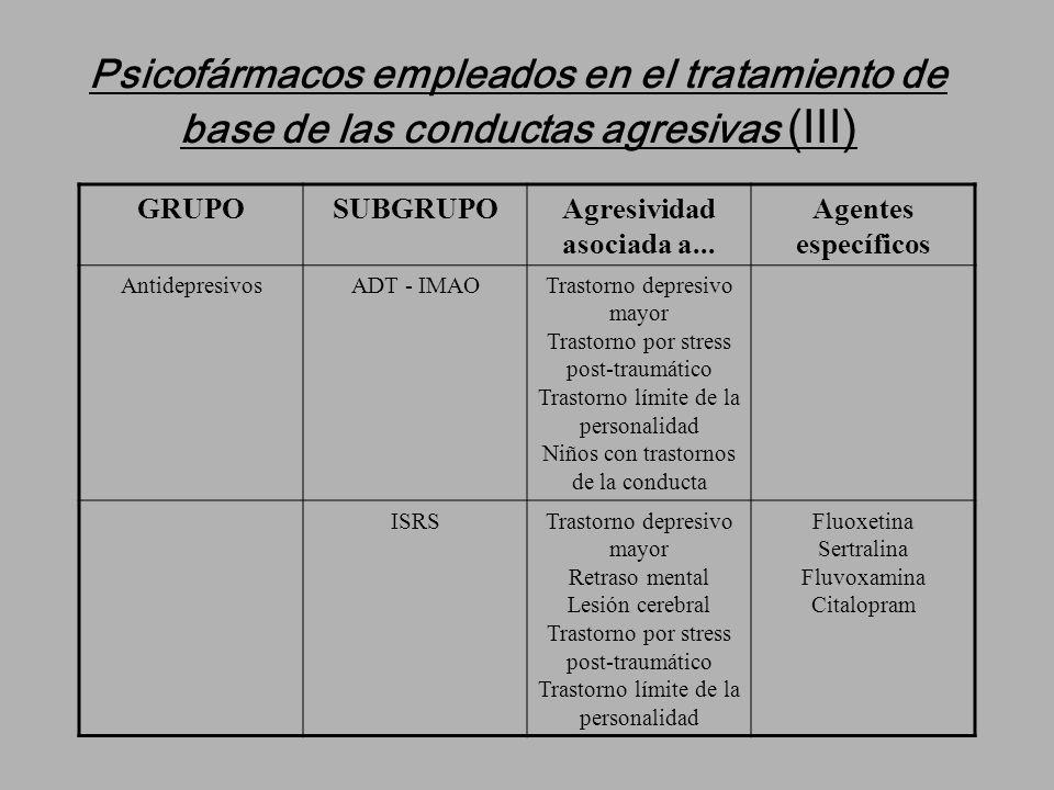 Psicofármacos empleados en el tratamiento de base de las conductas agresivas (III) GRUPOSUBGRUPOAgresividad asociada a... Agentes específicos Antidepr