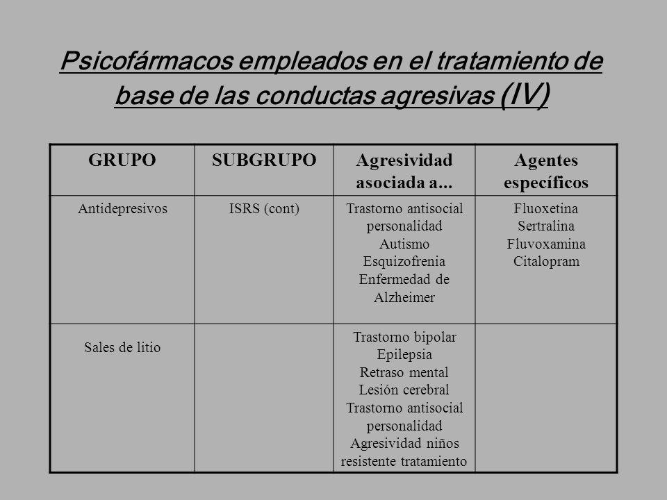 Psicofármacos empleados en el tratamiento de base de las conductas agresivas (IV) GRUPOSUBGRUPOAgresividad asociada a... Agentes específicos Antidepre