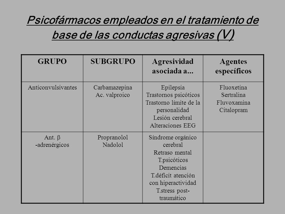 Psicofármacos empleados en el tratamiento de base de las conductas agresivas (V) GRUPOSUBGRUPOAgresividad asociada a... Agentes específicos Anticonvul