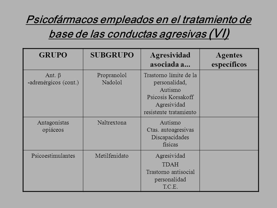 Psicofármacos empleados en el tratamiento de base de las conductas agresivas (VI) GRUPOSUBGRUPOAgresividad asociada a... Agentes específicos Ant. -adr