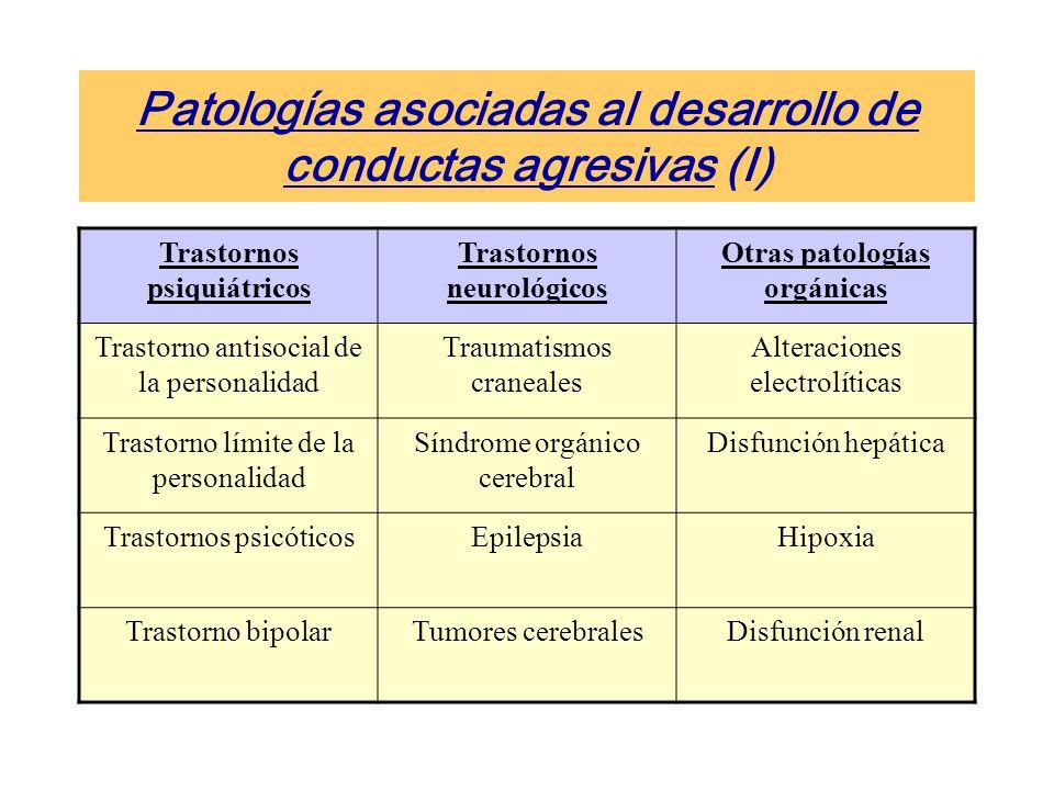 Patologías asociadas al desarrollo de conductas agresivas (I) Trastornos psiquiátricos Trastornos neurológicos Otras patologías orgánicas Trastorno an