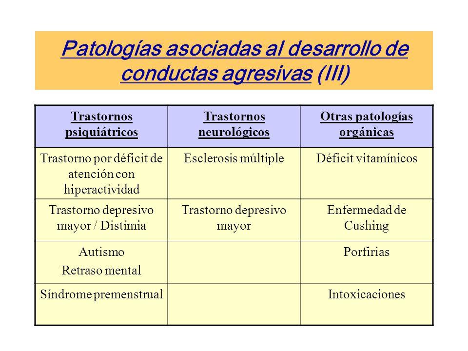 Patologías asociadas al desarrollo de conductas agresivas (III) Trastornos psiquiátricos Trastornos neurológicos Otras patologías orgánicas Trastorno