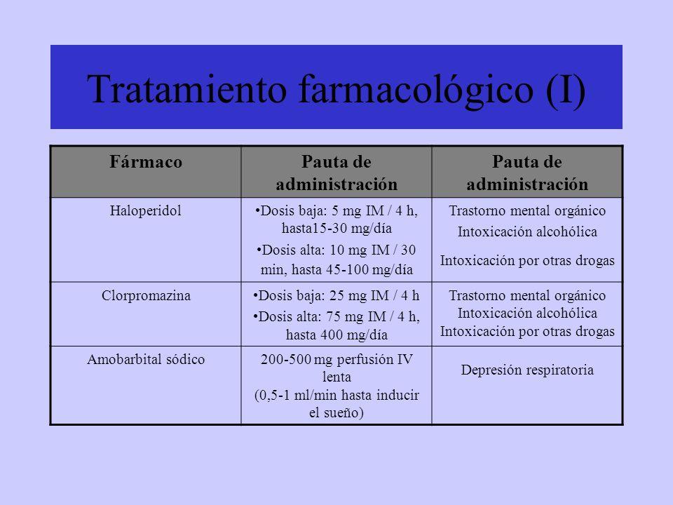 Tratamiento farmacológico (I) FármacoPauta de administración HaloperidolDosis baja: 5 mg IM / 4 h, hasta15-30 mg/día Dosis alta: 10 mg IM / 30 min, hasta 45-100 mg/día Trastorno mental orgánico Intoxicación alcohólica Intoxicación por otras drogas ClorpromazinaDosis baja: 25 mg IM / 4 h Dosis alta: 75 mg IM / 4 h, hasta 400 mg/día Trastorno mental orgánico Intoxicación alcohólica Intoxicación por otras drogas Amobarbital sódico200-500 mg perfusión IV lenta (0,5-1 ml/min hasta inducir el sueño) Depresión respiratoria