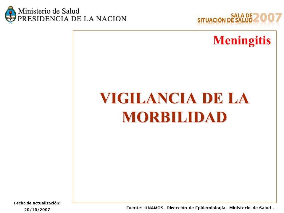 Fecha de actualización: 20/10/2007 Fuente: UNAMOS. Dirección de Epidemiología. Ministerio de Salud. VIGILANCIA DE LA MORBILIDAD Meningitis