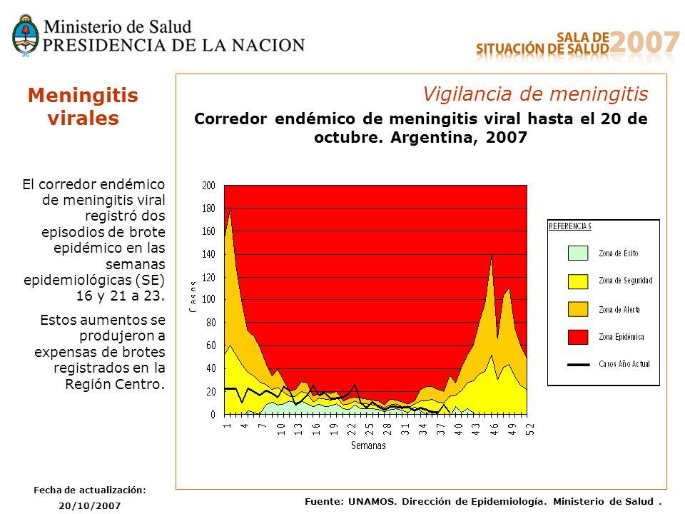 Fecha de actualización: 20/10/2007 Fuente: UNAMOS. Dirección de Epidemiología. Ministerio de Salud. Meningitis virales Corredor endémico de meningitis