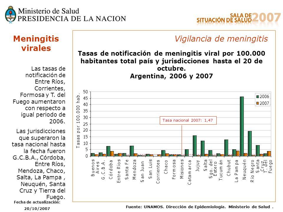 Fecha de actualización: 20/10/2007 Fuente: UNAMOS. Dirección de Epidemiología. Ministerio de Salud. Tasas de notificación de meningitis viral por 100.