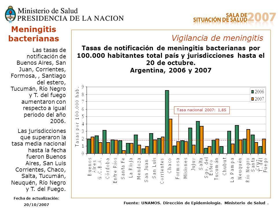 Fecha de actualización: 20/10/2007 Fuente: UNAMOS. Dirección de Epidemiología. Ministerio de Salud. Meningitis bacterianas Tasas de notificación de me