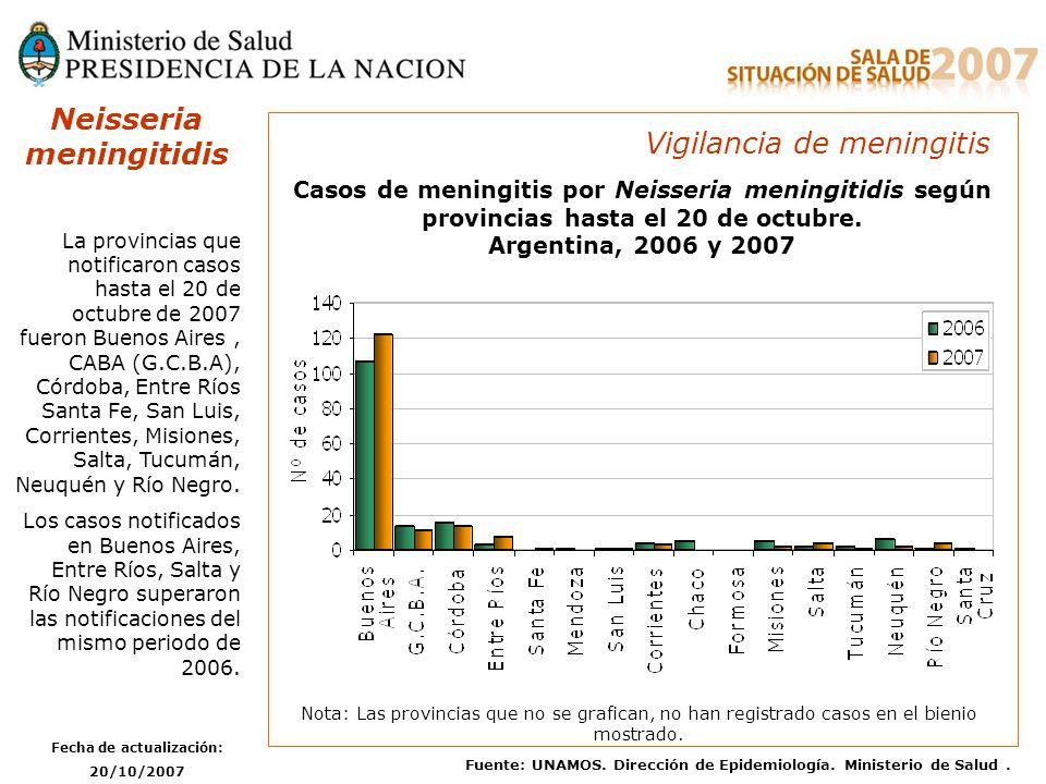 Fecha de actualización: 20/10/2007 Fuente: UNAMOS. Dirección de Epidemiología. Ministerio de Salud. Neisseria meningitidis Casos de meningitis por Nei