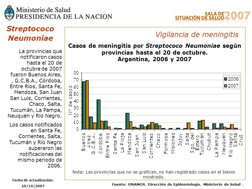 Fecha de actualización: 20/10/2007 Fuente: UNAMOS. Dirección de Epidemiología. Ministerio de Salud. Streptococo Neumoniae Casos de meningitis por Stre