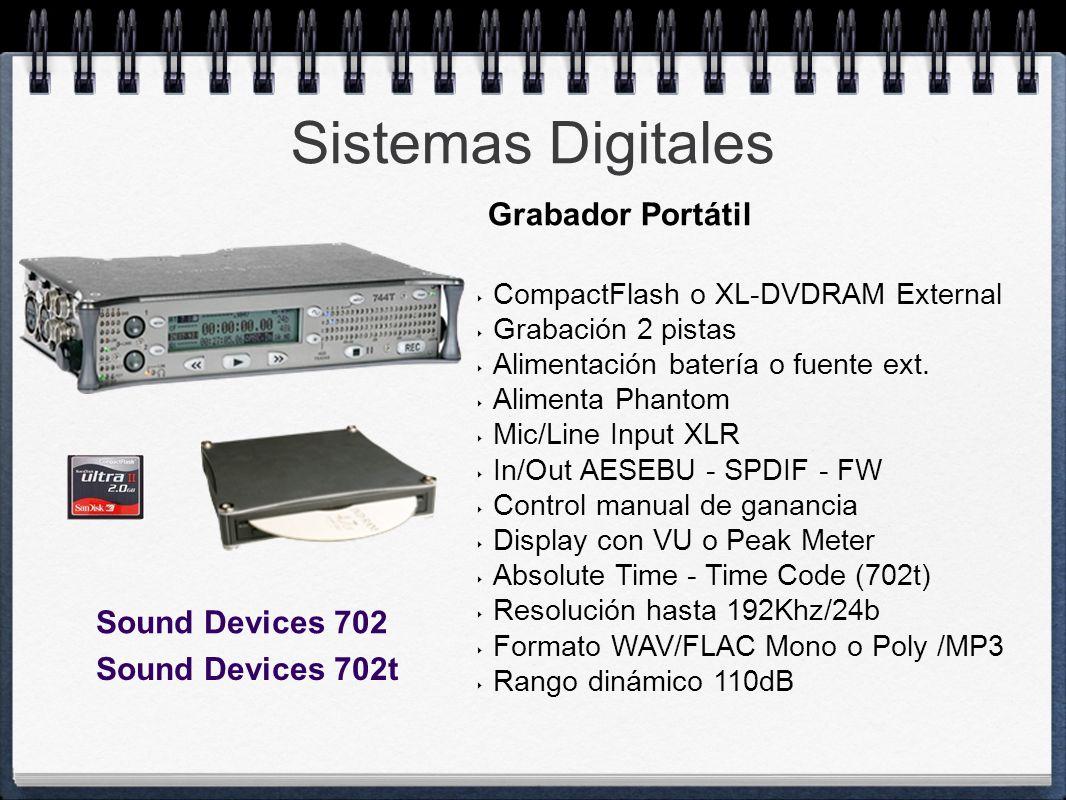 Sistemas Digitales CompactFlash o XL-DVDRAM External Grabación 2 pistas Alimentación batería o fuente ext. Alimenta Phantom Mic/Line Input XLR In/Out