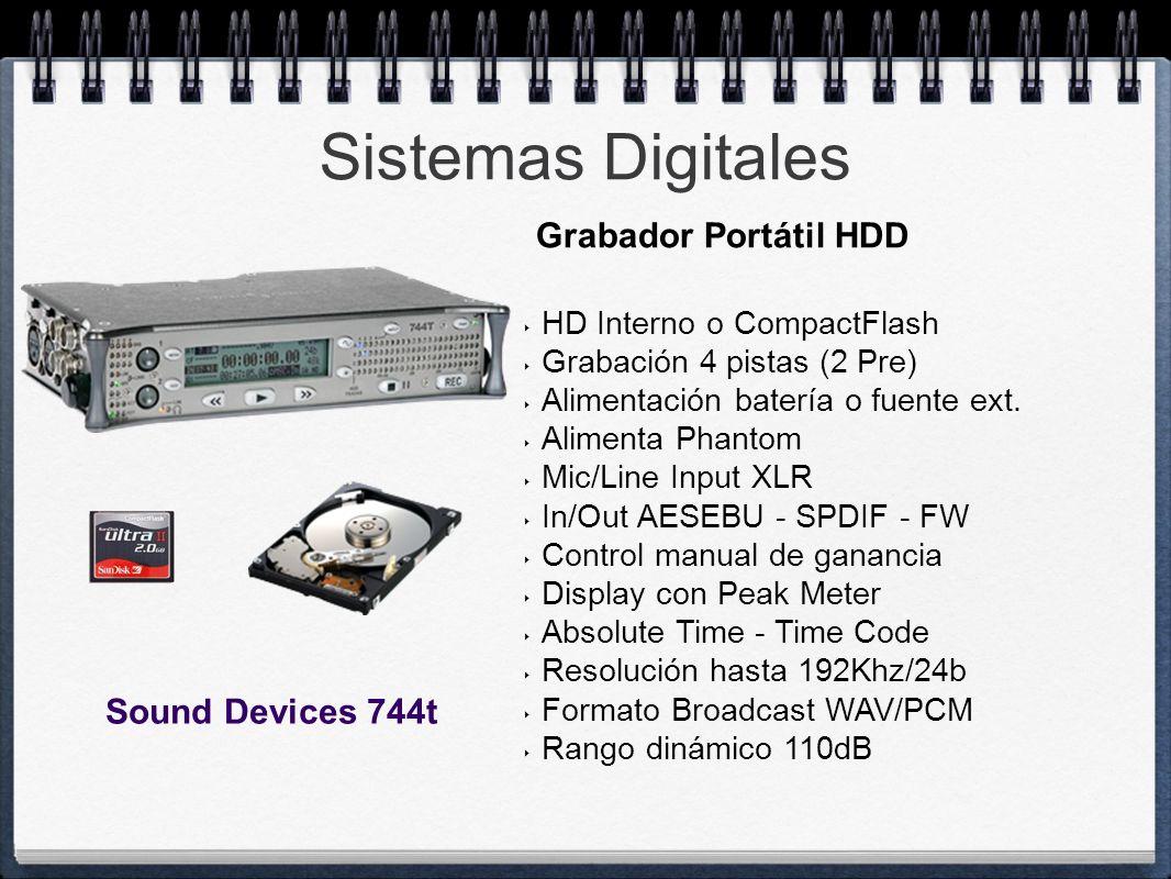 Sistemas Digitales HD Interno o CompactFlash Grabación 4 pistas (2 Pre) Alimentación batería o fuente ext. Alimenta Phantom Mic/Line Input XLR In/Out