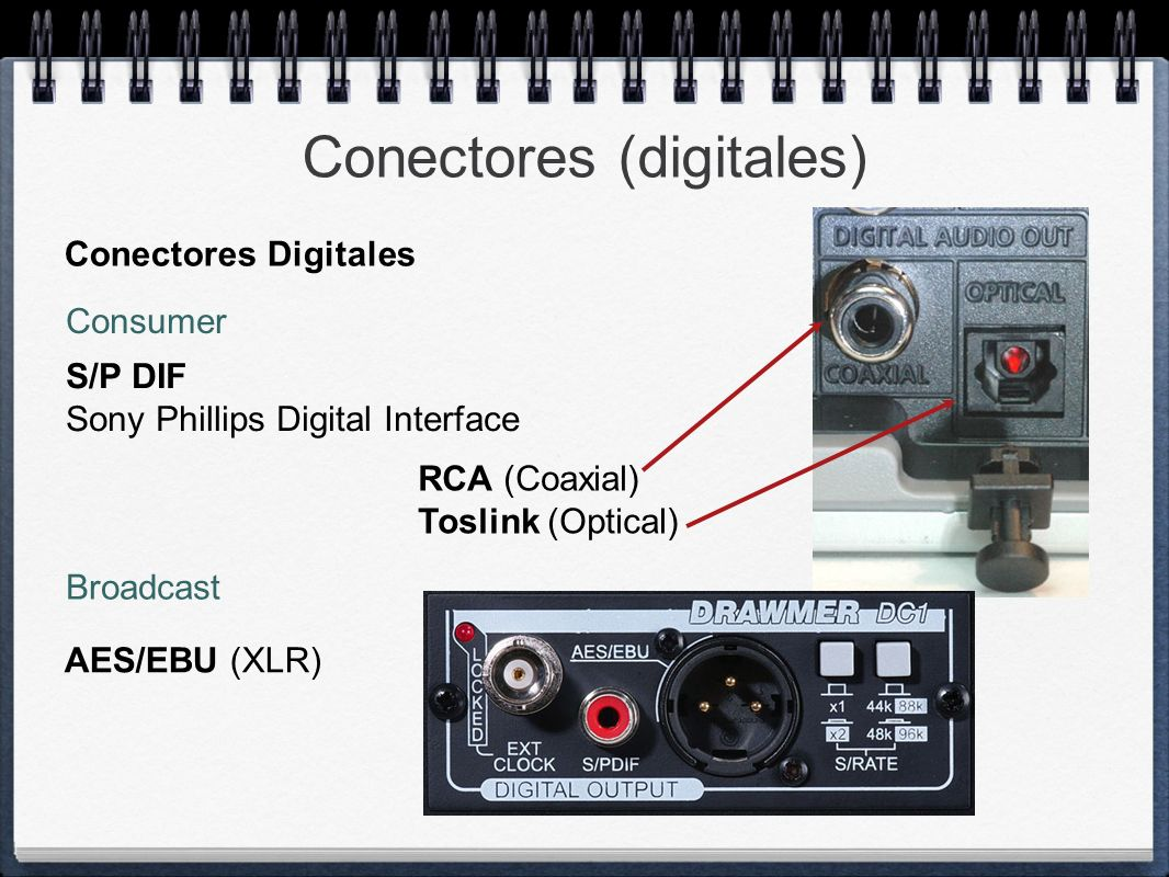 Conectores Digitales Consumer RCA (Coaxial) Toslink (Optical) Broadcast AES/EBU (XLR) Conectores (digitales) S/P DIF Sony Phillips Digital Interface