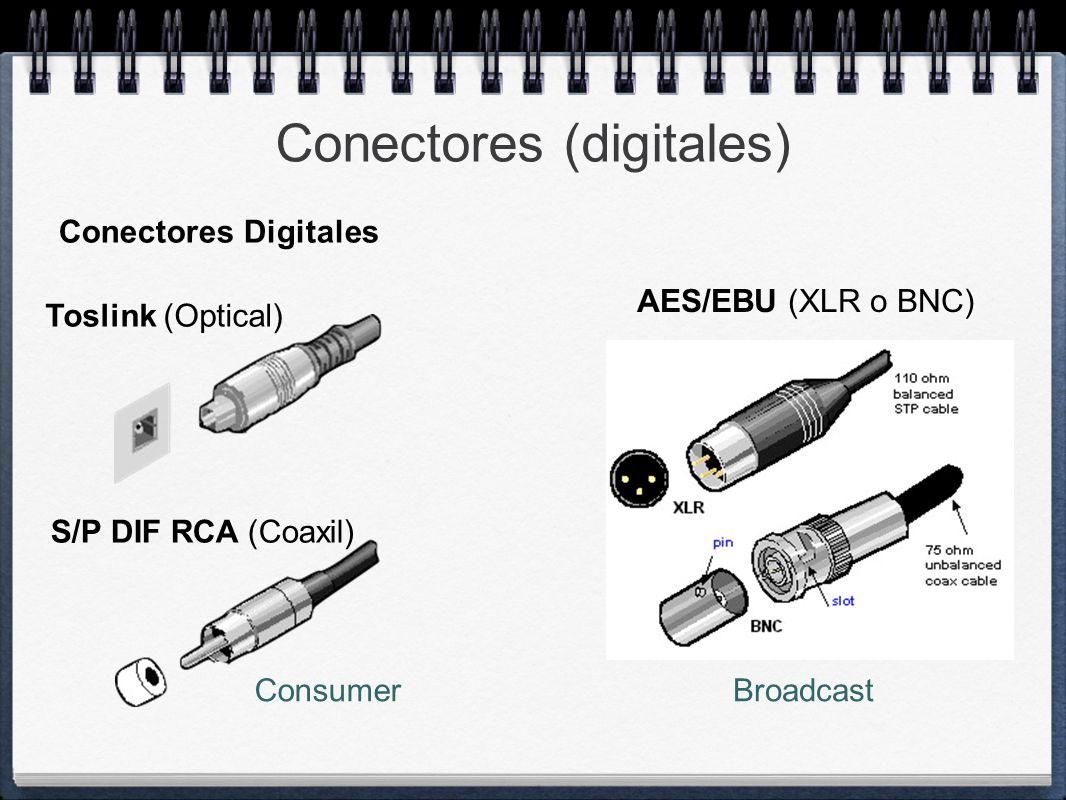 Conectores Digitales Toslink (Optical) S/P DIF RCA (Coaxil) AES/EBU (XLR o BNC) ConsumerBroadcast Conectores (digitales)