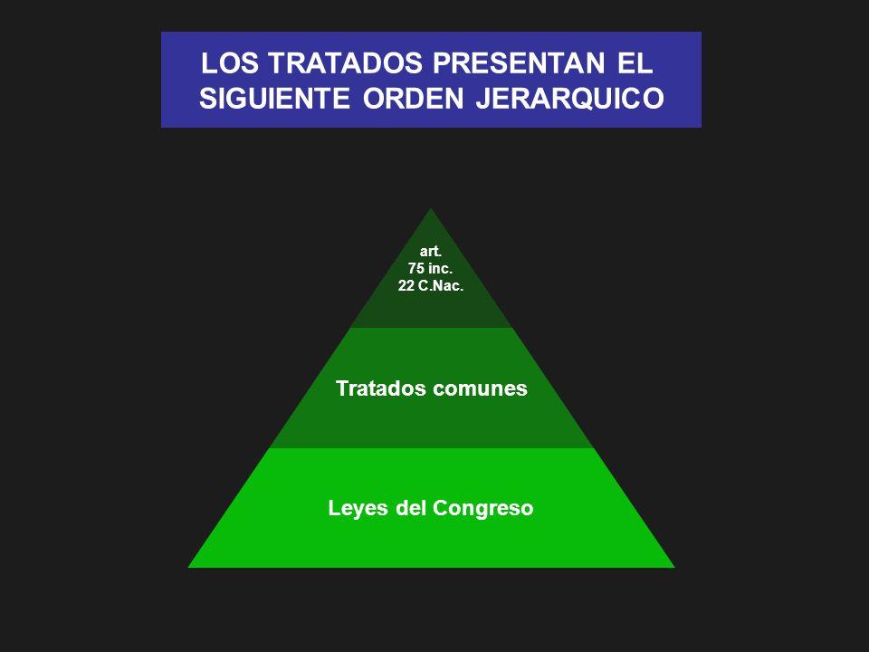 LOS TRATADOS PRESENTAN EL SIGUIENTE ORDEN JERARQUICO art. 75 inc. 22 C.Nac. Tratados comunes Leyes del Congreso