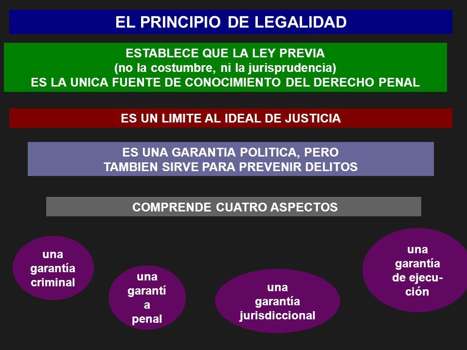 ES UN LIMITE AL IDEAL DE JUSTICIA EL PRINCIPIO DE LEGALIDAD ES UNA GARANTIA POLITICA, PERO TAMBIEN SIRVE PARA PREVENIR DELITOS COMPRENDE CUATRO ASPECT