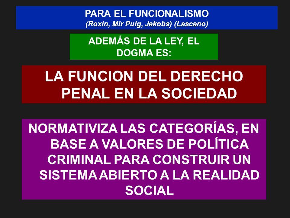 LA FUNCION DEL DERECHO PENAL EN LA SOCIEDAD PARA EL FUNCIONALISMO (Roxin, Mir Puig, Jakobs) (Lascano) ADEMÁS DE LA LEY, EL DOGMA ES: NORMATIVIZA LAS C