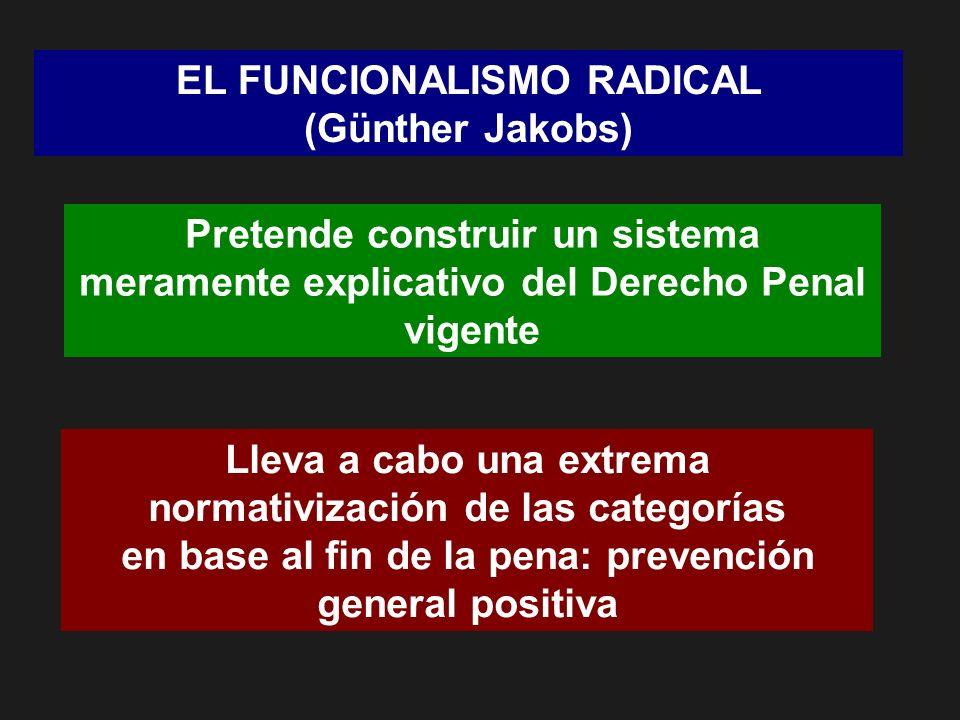 EL FUNCIONALISMO RADICAL (Günther Jakobs) Pretende construir un sistema meramente explicativo del Derecho Penal vigente Lleva a cabo una extrema norma