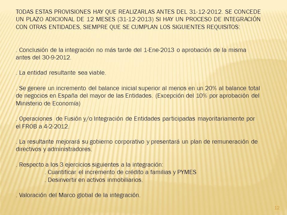 TODAS ESTAS PROVISIONES HAY QUE REALIZARLAS ANTES DEL 31-12-2012.