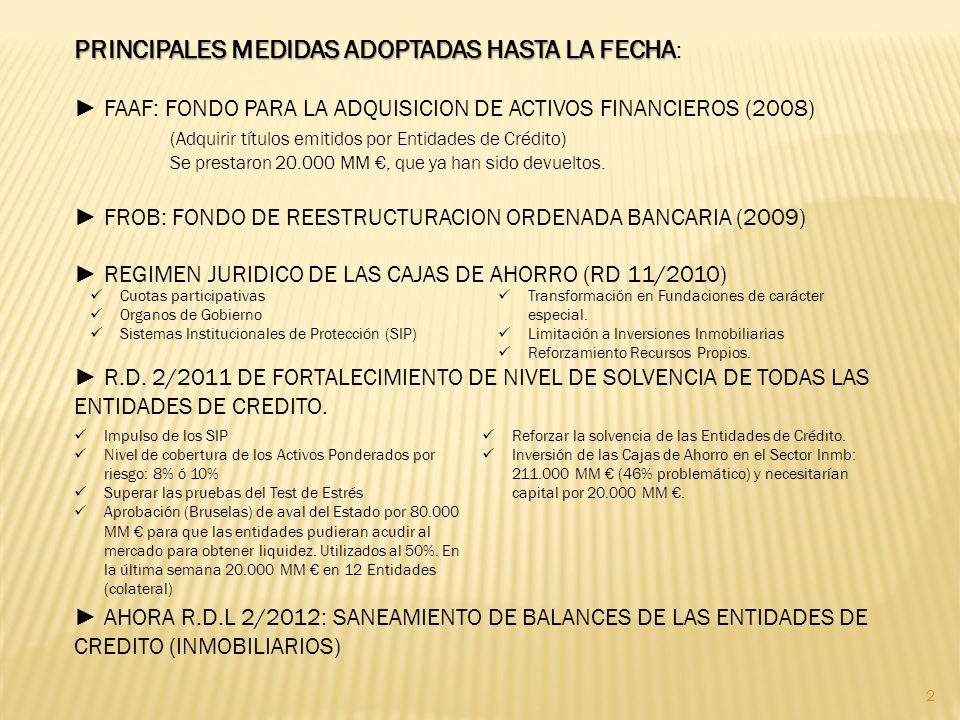 PRINCIPALES MEDIDAS ADOPTADAS HASTA LA FECHA PRINCIPALES MEDIDAS ADOPTADAS HASTA LA FECHA : FAAF: FONDO PARA LA ADQUISICION DE ACTIVOS FINANCIEROS (2008) (Adquirir títulos emitidos por Entidades de Crédito) Se prestaron 20.000 MM, que ya han sido devueltos.
