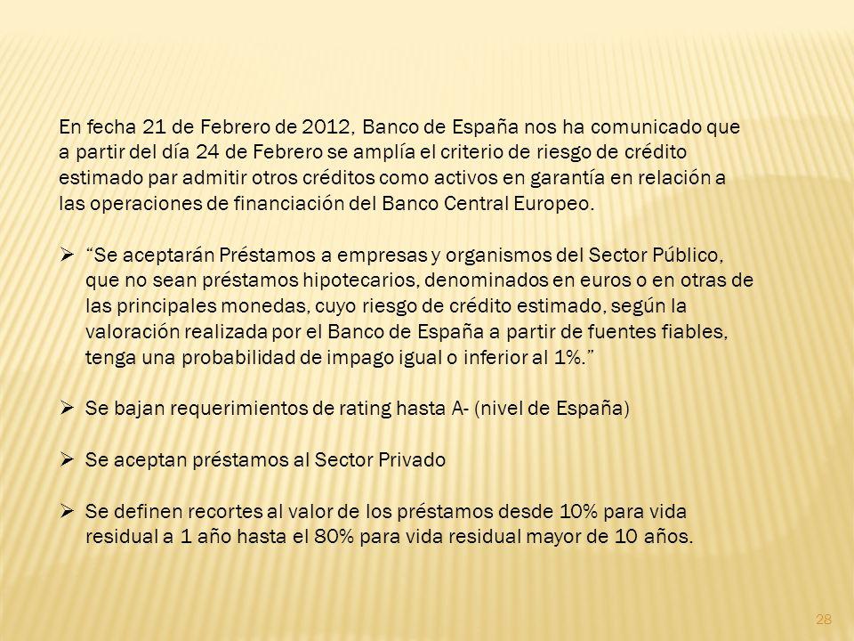 28 En fecha 21 de Febrero de 2012, Banco de España nos ha comunicado que a partir del día 24 de Febrero se amplía el criterio de riesgo de crédito estimado par admitir otros créditos como activos en garantía en relación a las operaciones de financiación del Banco Central Europeo.