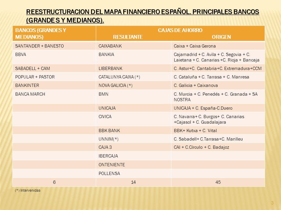 3 REESTRUCTURACION DEL MAPA FINANCIERO ESPAÑOL. PRINCIPALES BANCOS (GRANDE S Y MEDIANOS).
