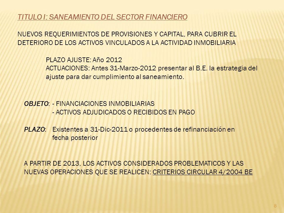 TITULO I: SANEAMIENTO DEL SECTOR FINANCIERO NUEVOS REQUERIMIENTOS DE PROVISIONES Y CAPITAL, PARA CUBRIR EL DETERIORO DE LOS ACTIVOS VINCULADOS A LA ACTIVIDAD INMOBILIARIA PLAZO AJUSTE: Año 2012 ACTUACIONES: Antes 31-Marzo-2012 presentar al B.E.