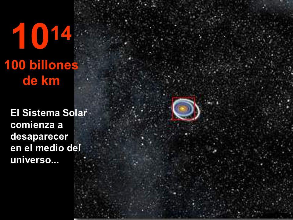 A esta altura de nuestro viaje podríamos observar todo el Sistema Solar y la órbita de sus planetas. 10 13 10 billones de km