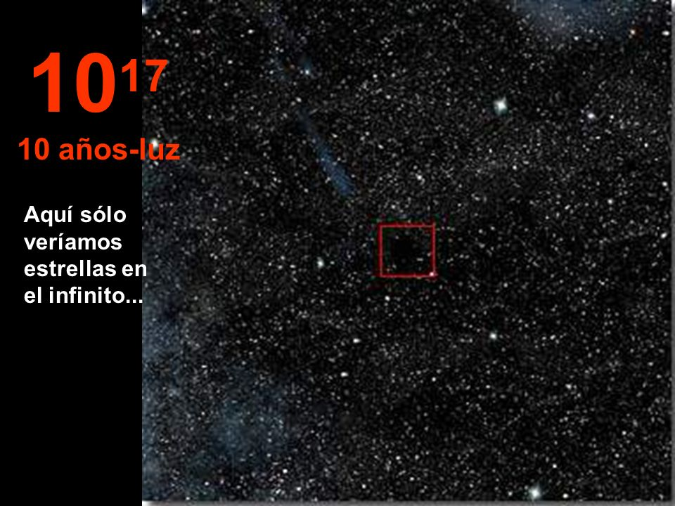 Aqui pasamos a otra grandeza... El año-luz La estrella Sol aparece muy pequeña. 10 16 1 año-luz