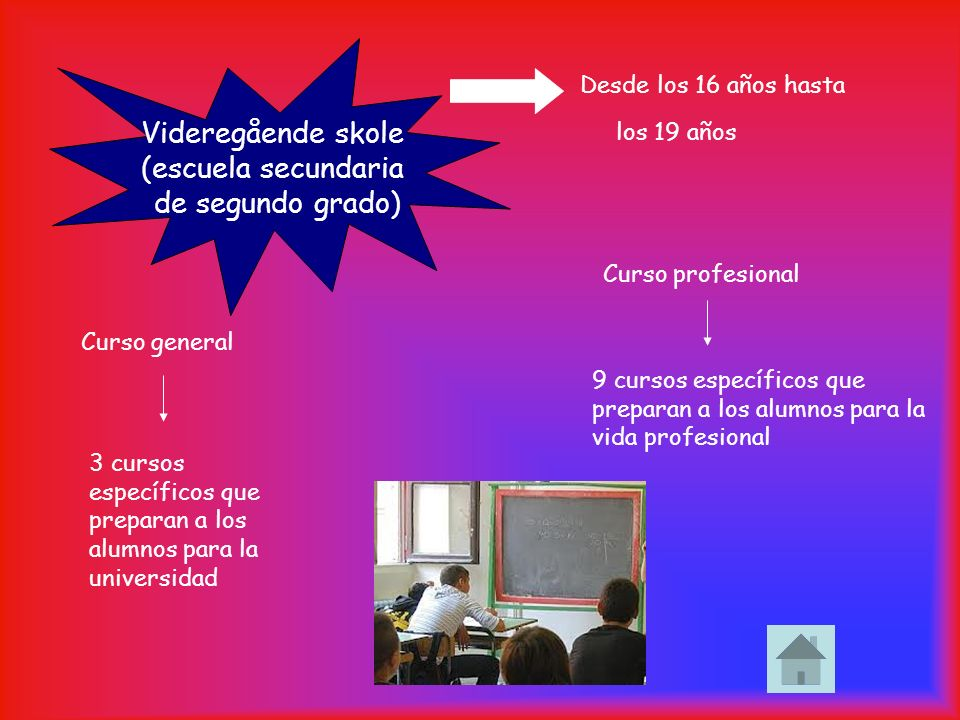 Dura 3 a 5 años Universidad Varios niveles de estudios entre universidad o college universitario